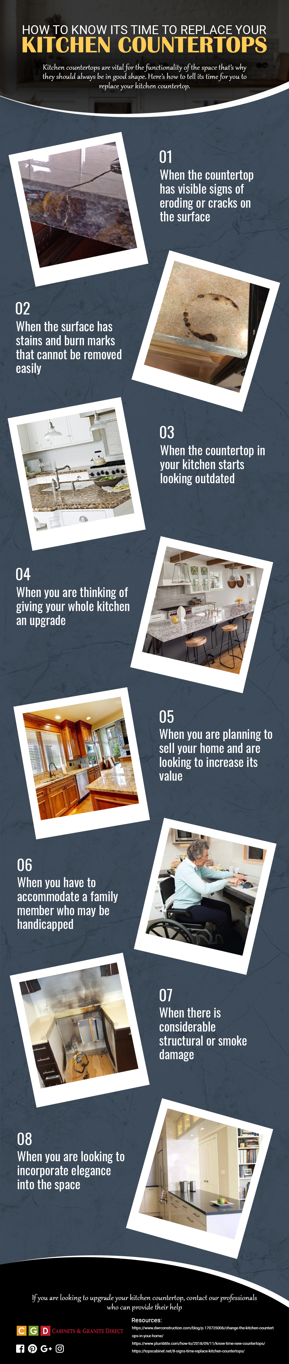 Signs its Time to Upgrade Your Kitchen Countertop